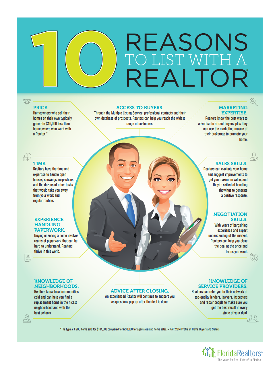 !0 Reasons to List With a Realtor